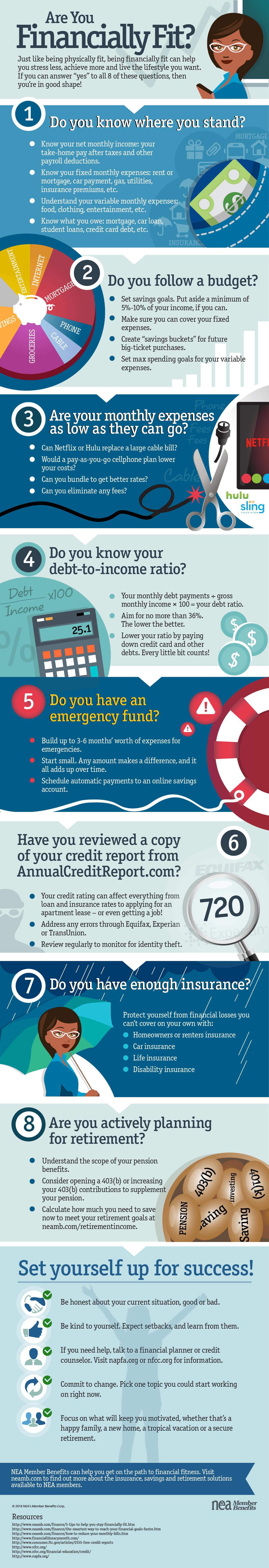 Are You Financially Fit Infographic
