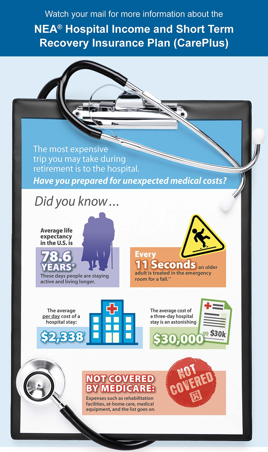 Have You Prepared for Unexpected Medical Costs?