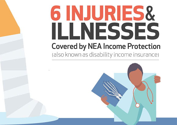 Injuries and Illnesses Covered by Disability Income Insurance