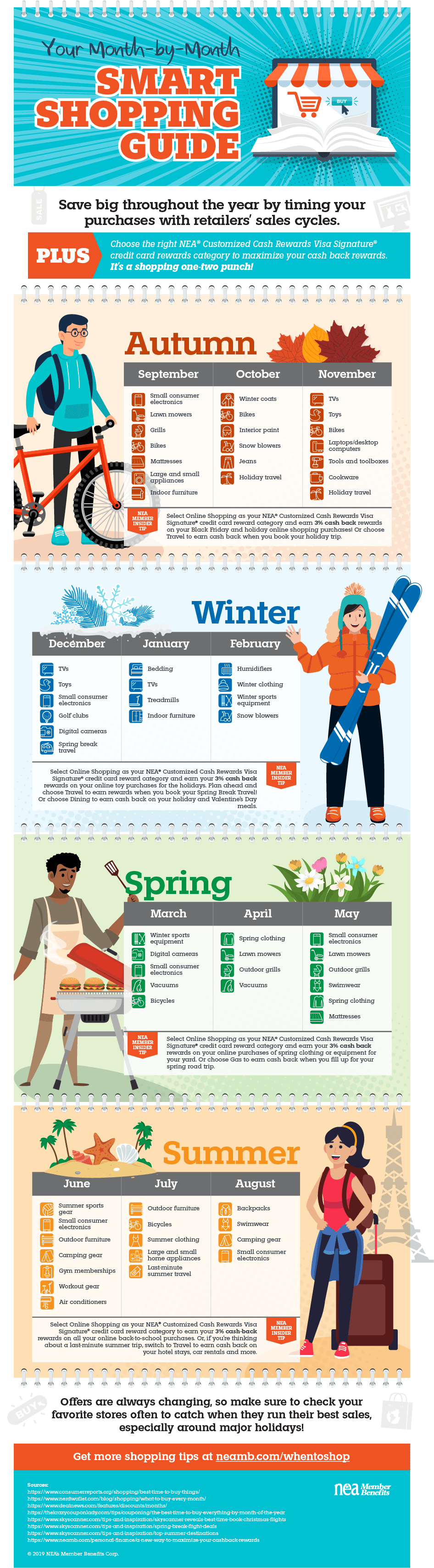 Your Month-by-Month Smart Shopping Guide Infographic