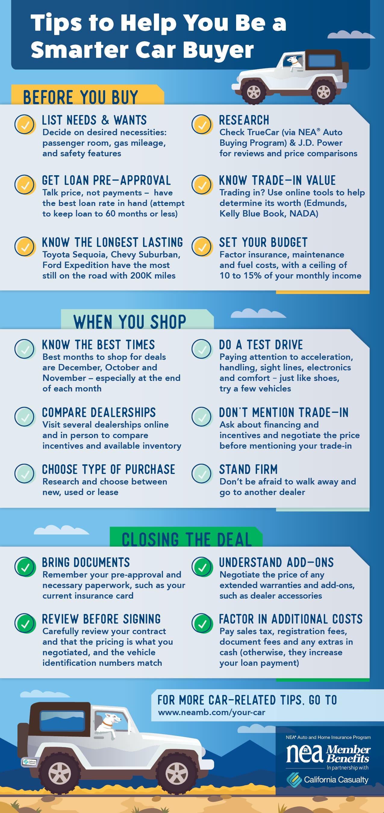 Tips to Help Your Be a Smarter Car Buyer Checklist